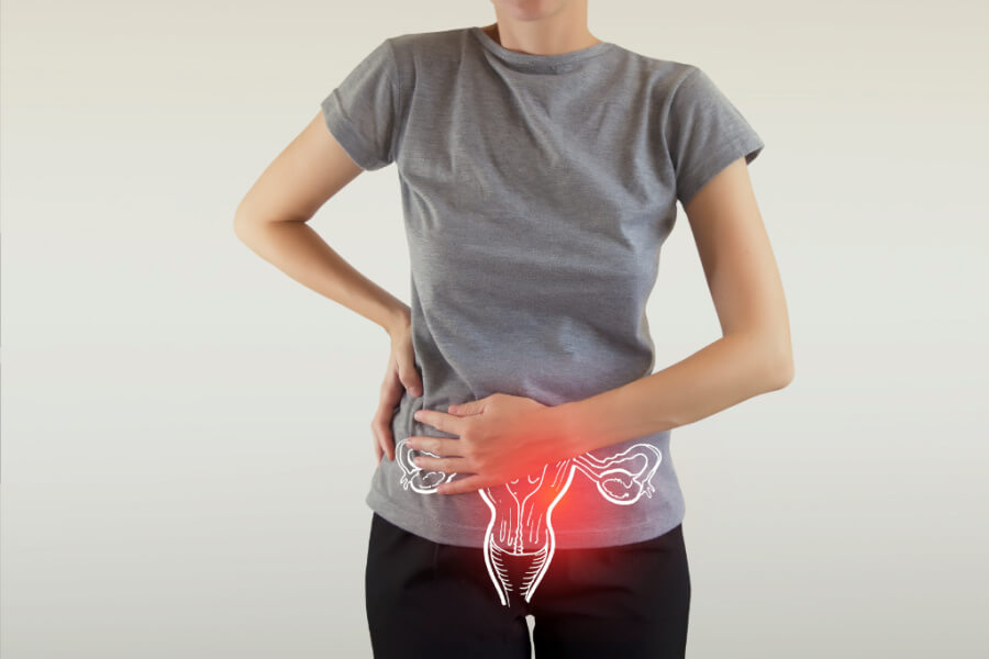 inflammation and periods